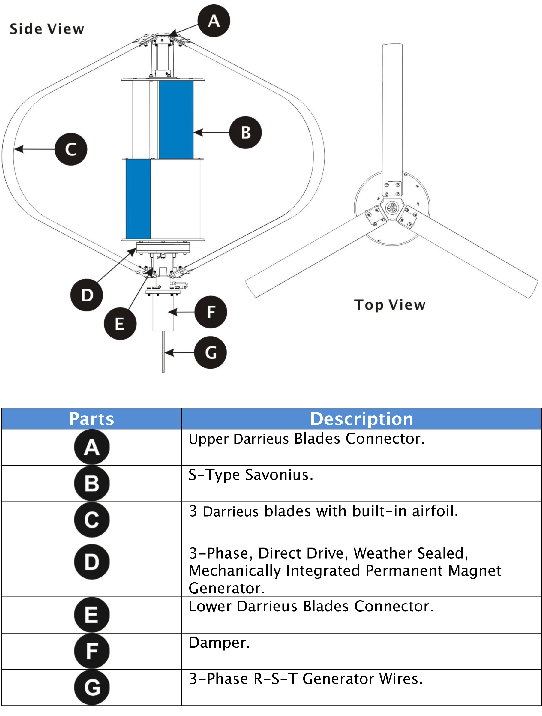 Wind Turbine Ds300 With Double Rotor On The Same Axis 3 Phase Wire Diagram Italian C1 2 71 72 81 Various Screws For Darrieus Blade Connections Flange Of Pole